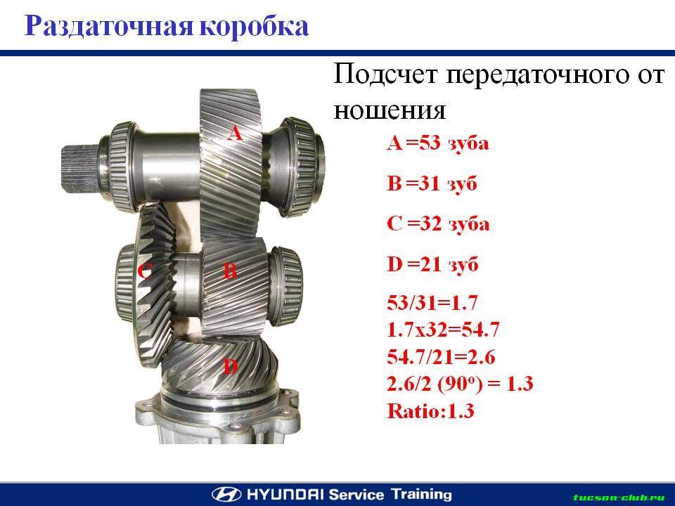 http://www.tucson-club.ru/
